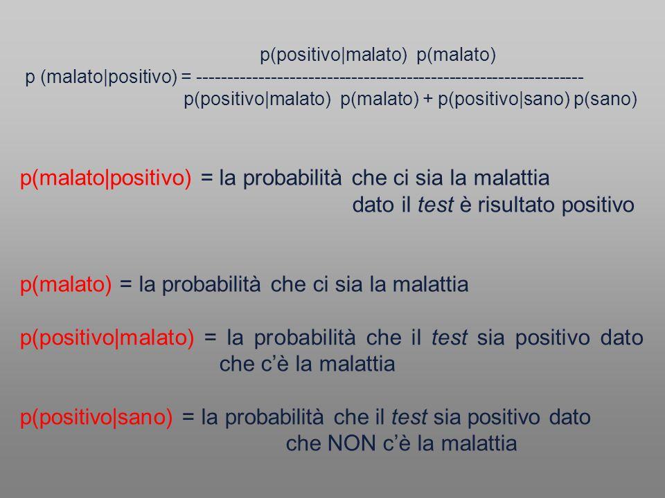 p(malato) = la probabilità che ci sia la malattia