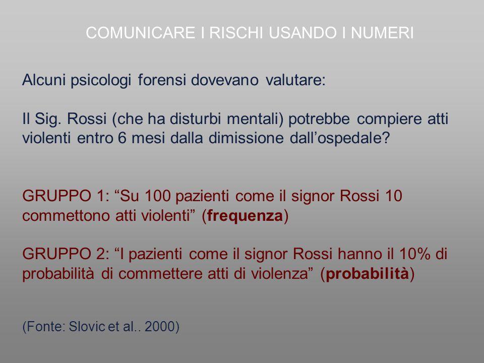 COMUNICARE I RISCHI USANDO I NUMERI