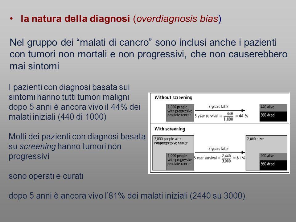 la natura della diagnosi (overdiagnosis bias)