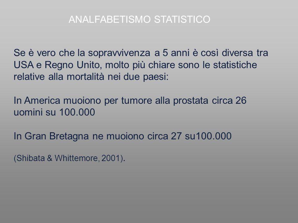 ANALFABETISMO STATISTICO