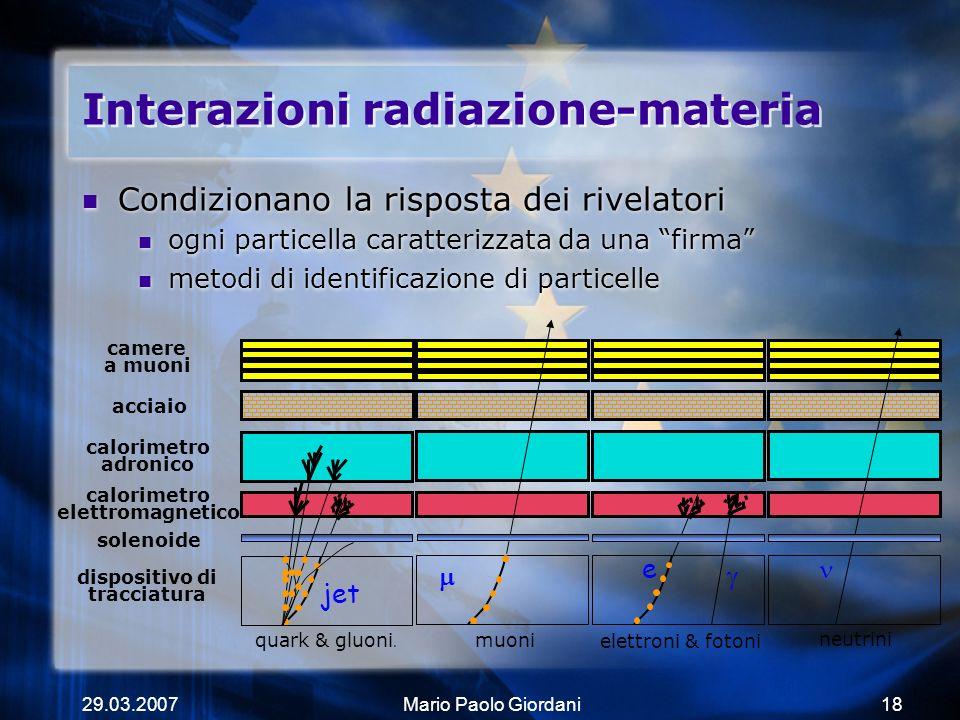 Interazioni radiazione-materia