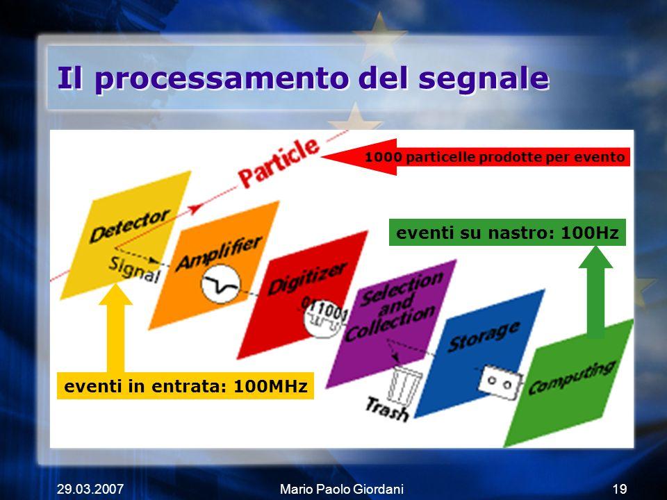Il processamento del segnale