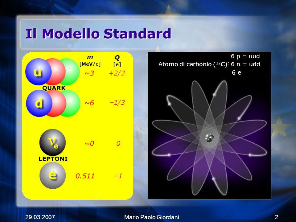 Atomo di carbonio (12C): 6 n = udd