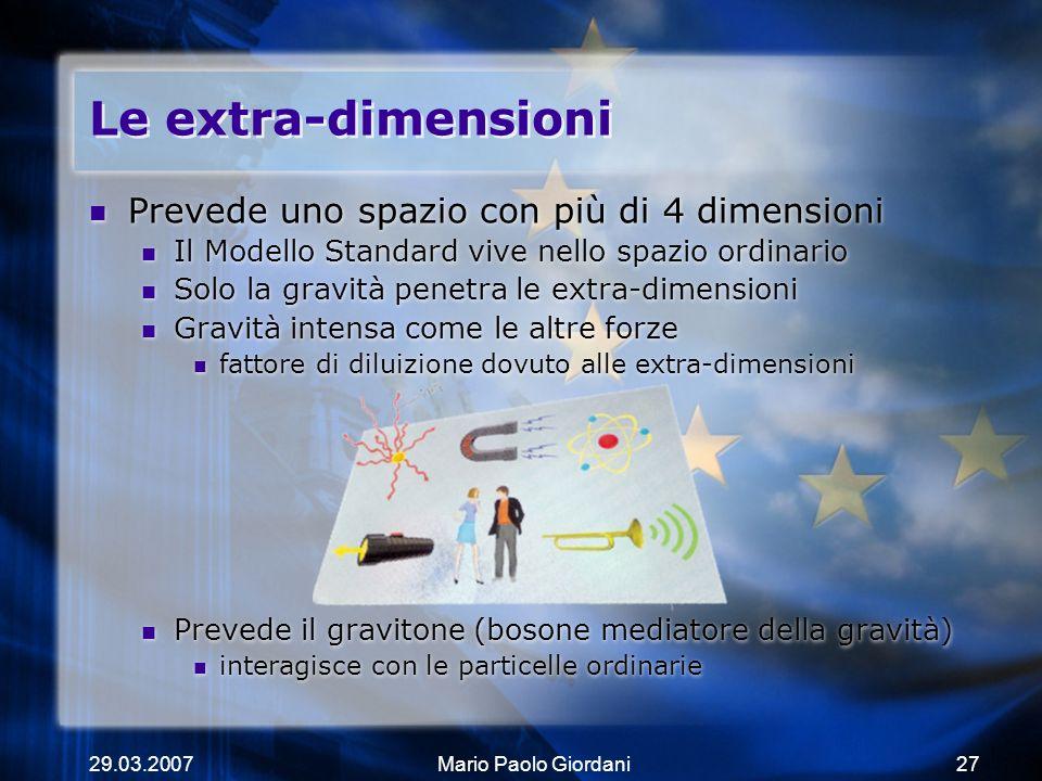 Le extra-dimensioni Prevede uno spazio con più di 4 dimensioni