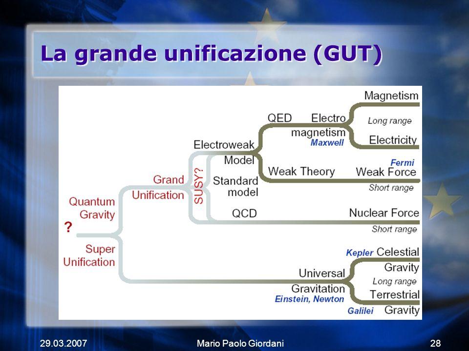 La grande unificazione (GUT)