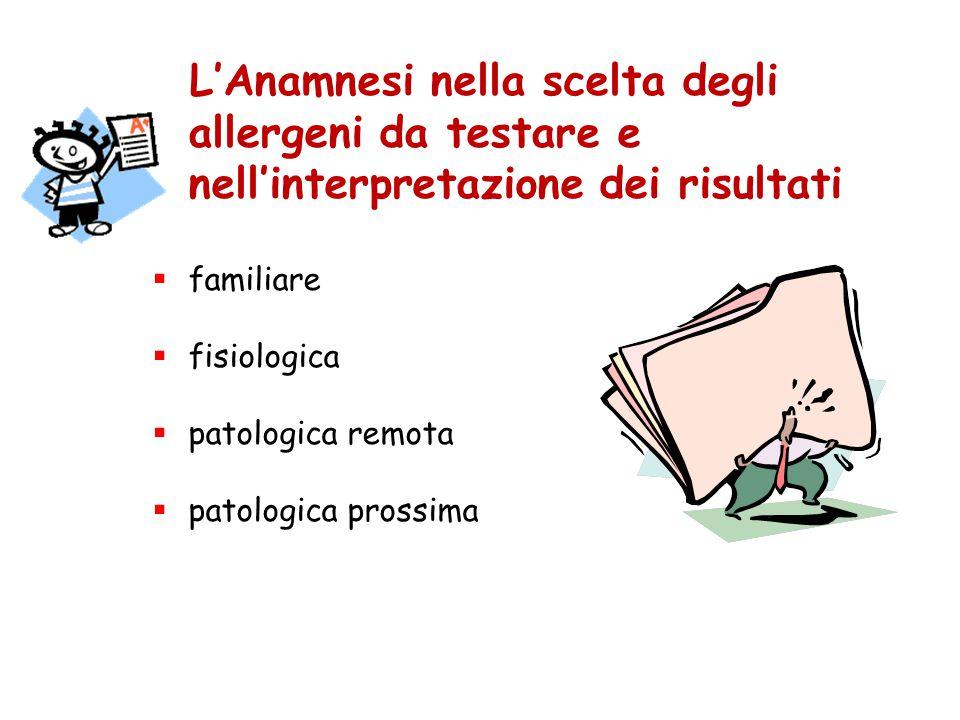 L'Anamnesi nella scelta degli allergeni da testare e nell'interpretazione dei risultati