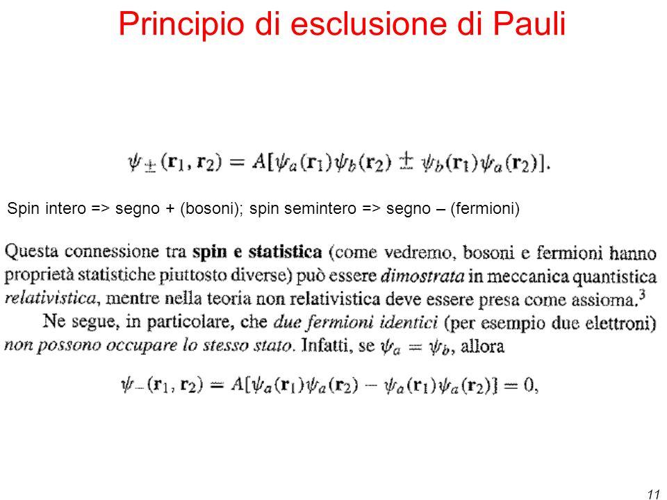 Principio di esclusione di Pauli