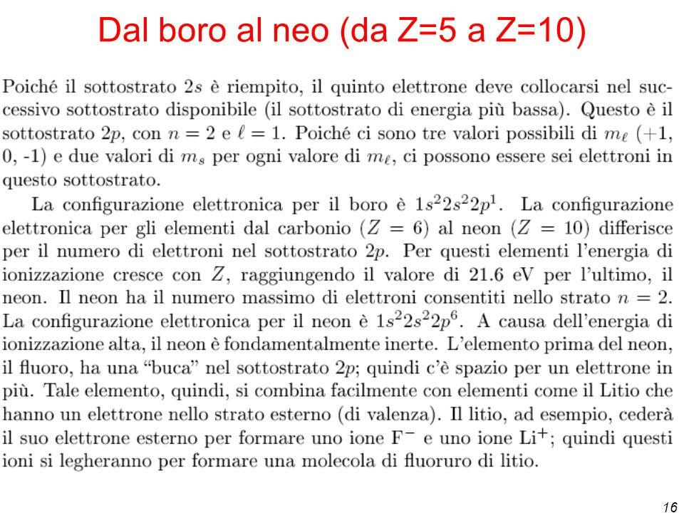 Dal boro al neo (da Z=5 a Z=10)