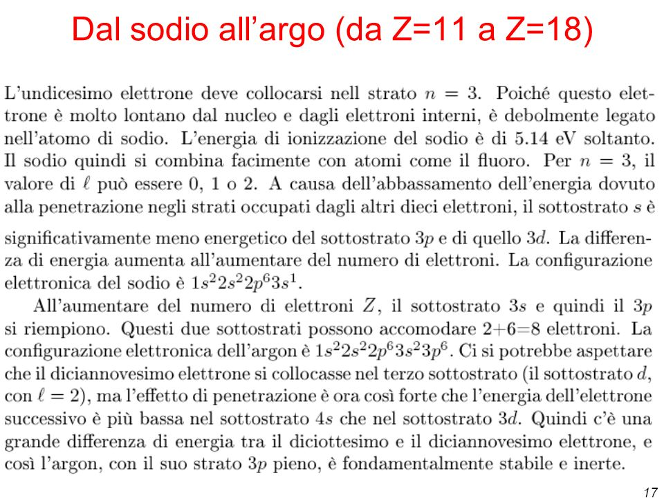 Dal sodio all'argo (da Z=11 a Z=18)