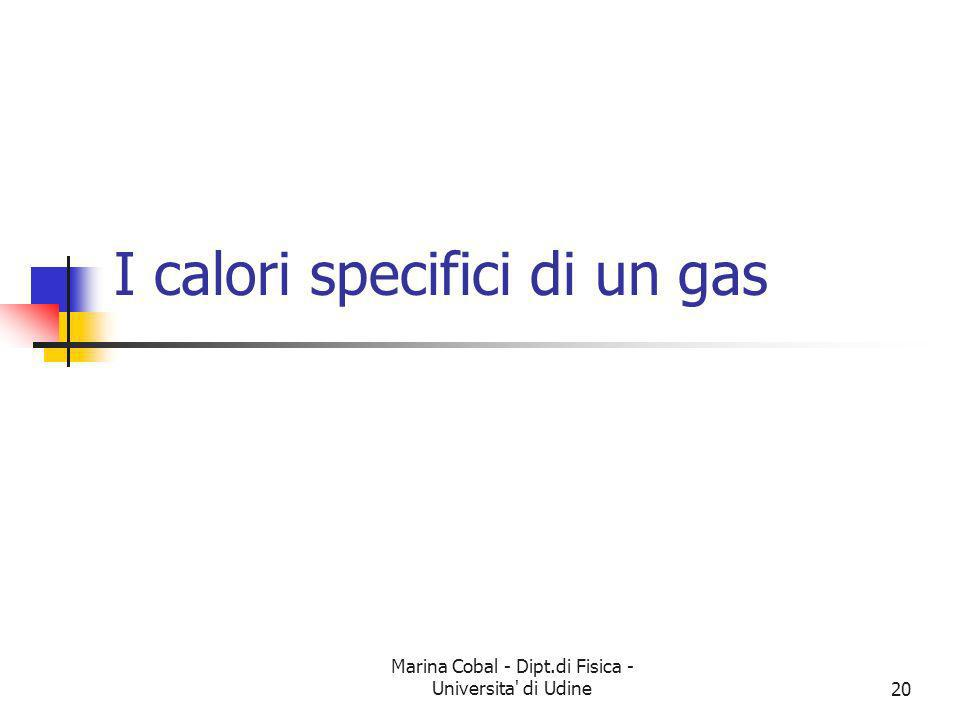 I calori specifici di un gas
