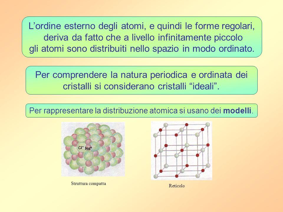 Per rappresentare la distribuzione atomica si usano dei modelli.