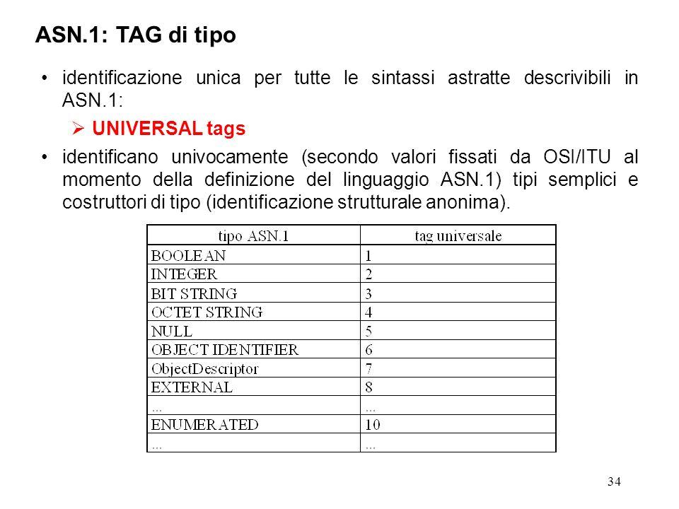 ASN.1: TAG di tipo identificazione unica per tutte le sintassi astratte descrivibili in ASN.1: UNIVERSAL tags.