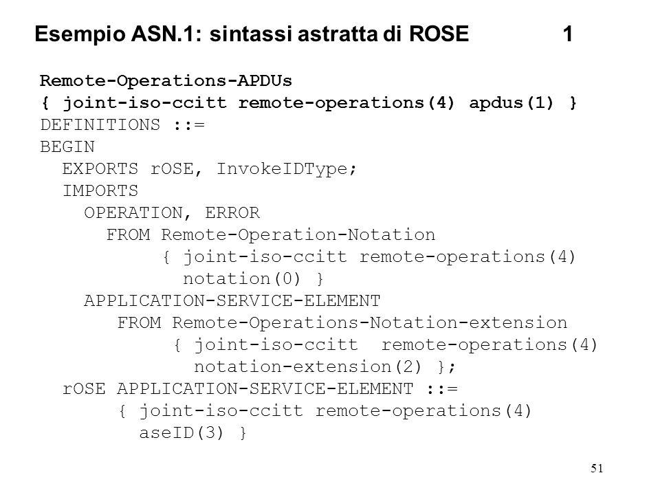 Esempio ASN.1: sintassi astratta di ROSE 1