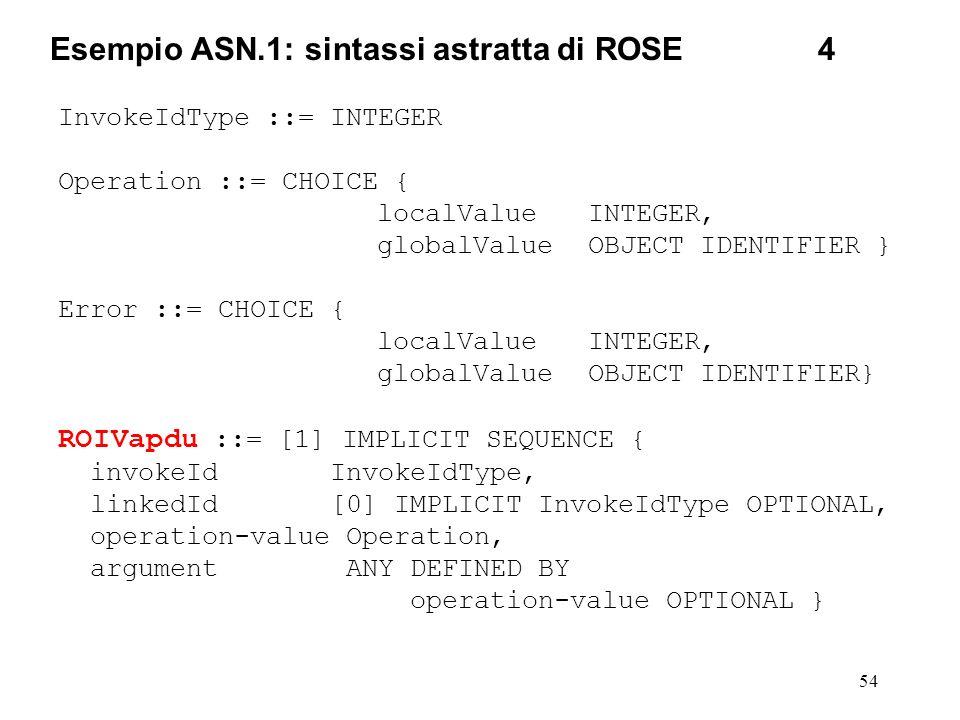 Esempio ASN.1: sintassi astratta di ROSE 4