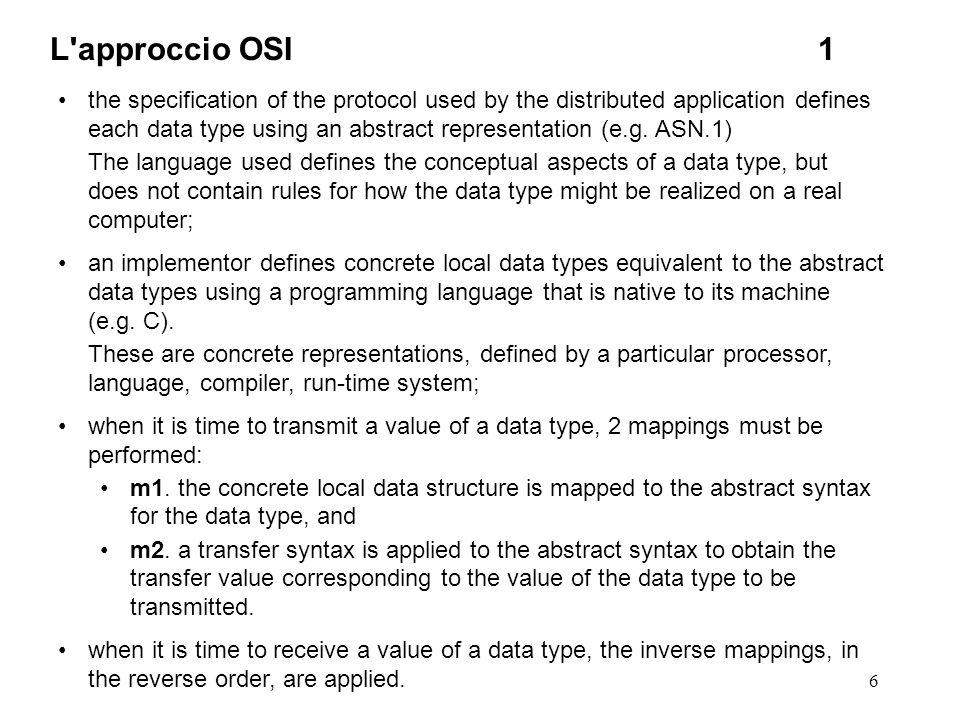 L approccio OSI 1