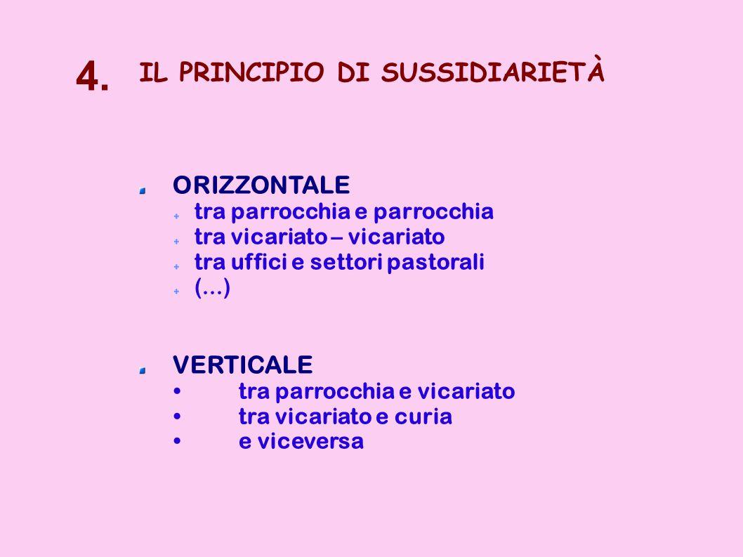4. IL PRINCIPIO DI SUSSIDIARIETÀ ORIZZONTALE VERTICALE
