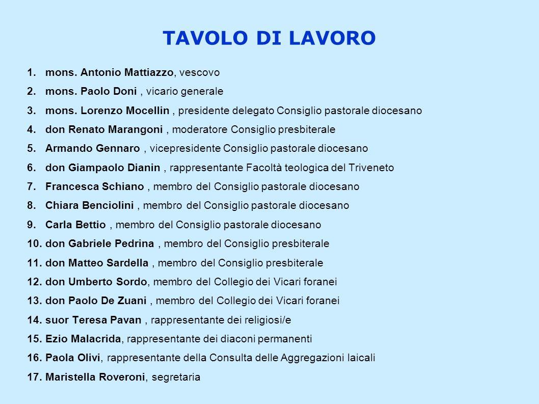 TAVOLO DI LAVORO mons. Antonio Mattiazzo, vescovo