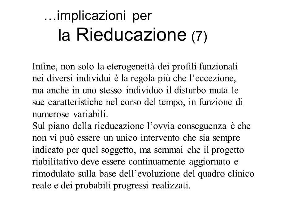 …implicazioni per la Rieducazione (7)