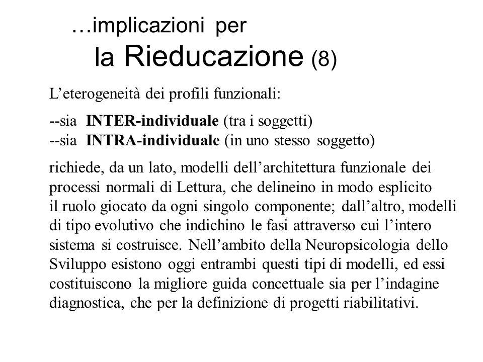 …implicazioni per la Rieducazione (8)