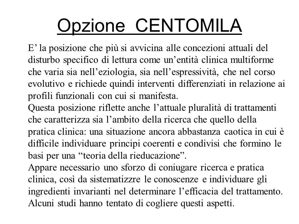 Opzione CENTOMILA