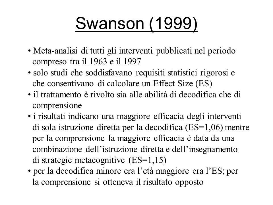 Swanson (1999) Meta-analisi di tutti gli interventi pubblicati nel periodo. compreso tra il 1963 e il 1997.