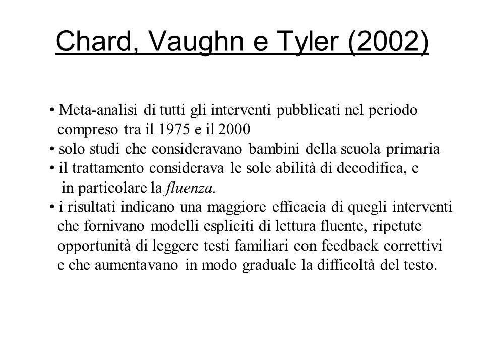 Chard, Vaughn e Tyler (2002) Meta-analisi di tutti gli interventi pubblicati nel periodo. compreso tra il 1975 e il 2000.