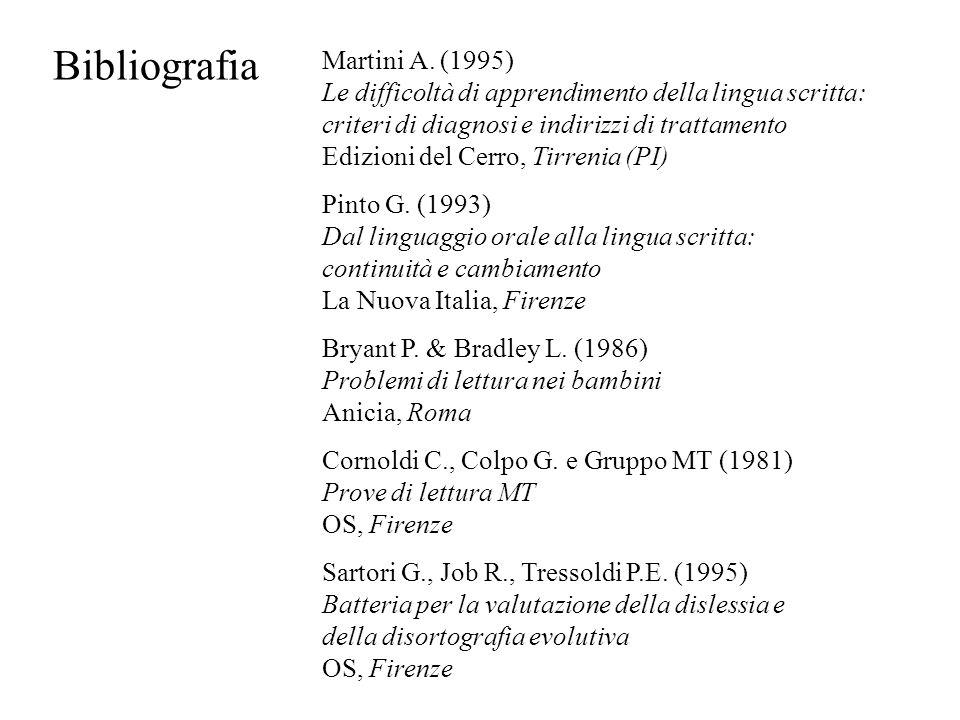 Bibliografia Martini A. (1995)