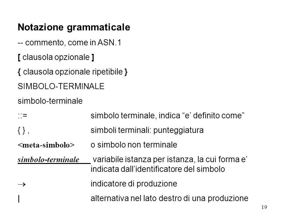 Notazione grammaticale