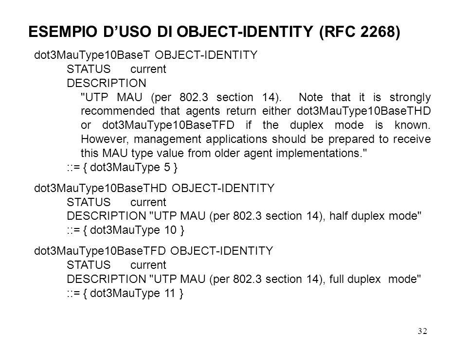 ESEMPIO D'USO DI OBJECT-IDENTITY (RFC 2268)