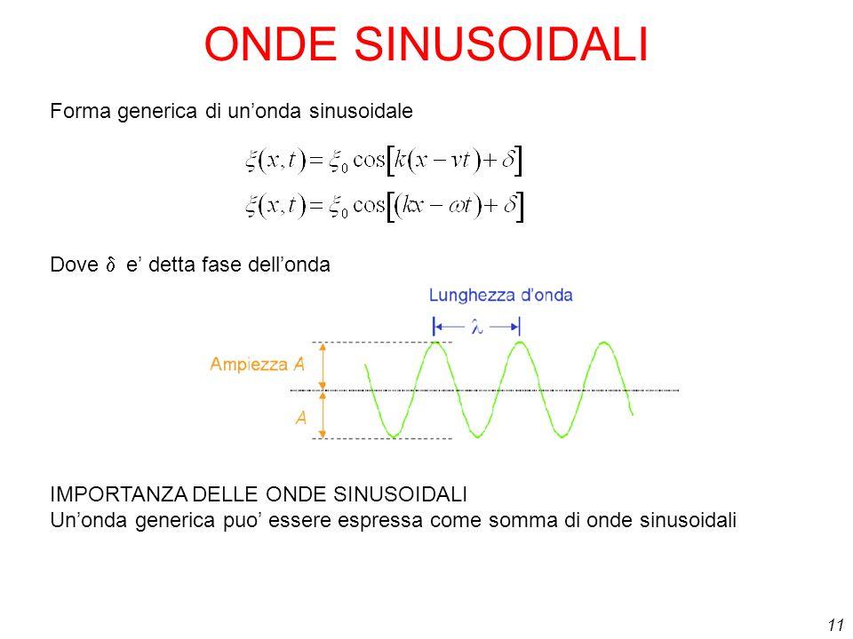 ONDE SINUSOIDALI Forma generica di un'onda sinusoidale