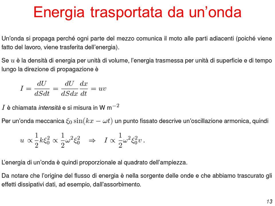 Energia trasportata da un'onda