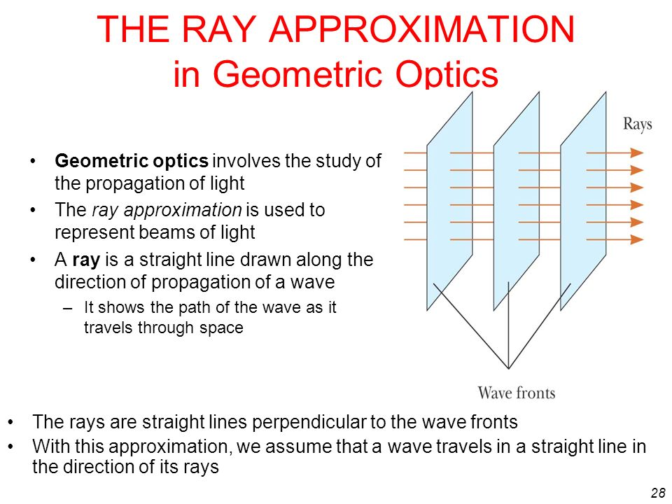 THE RAY APPROXIMATION in Geometric Optics