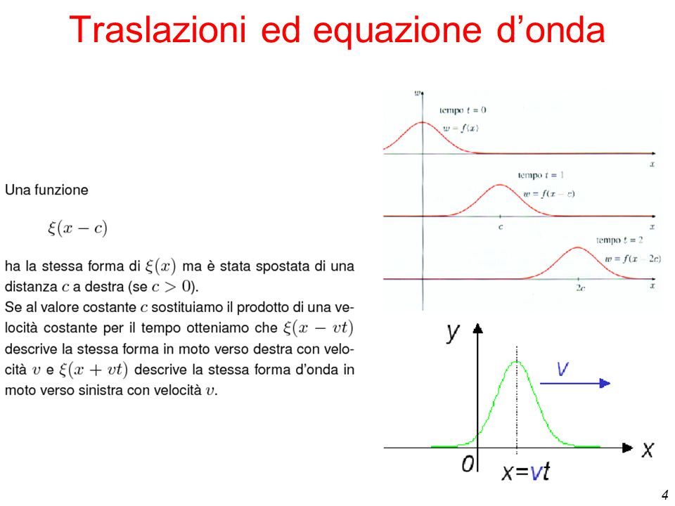 Traslazioni ed equazione d'onda