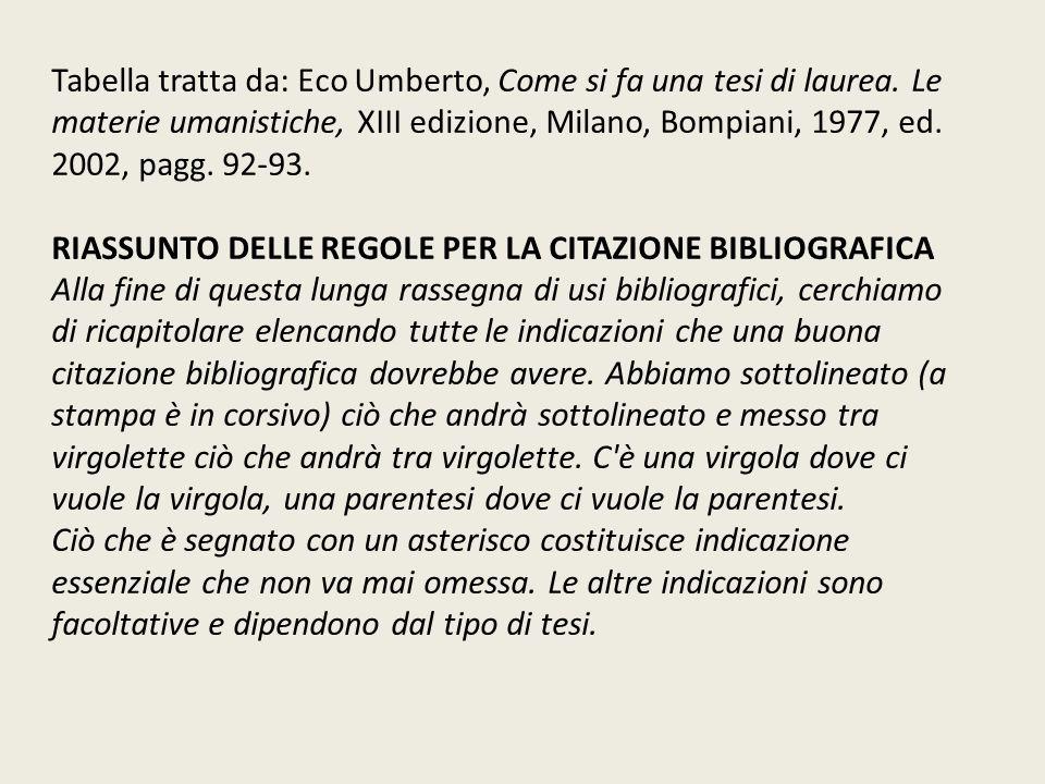 Tabella tratta da: Eco Umberto, Come si fa una tesi di laurea