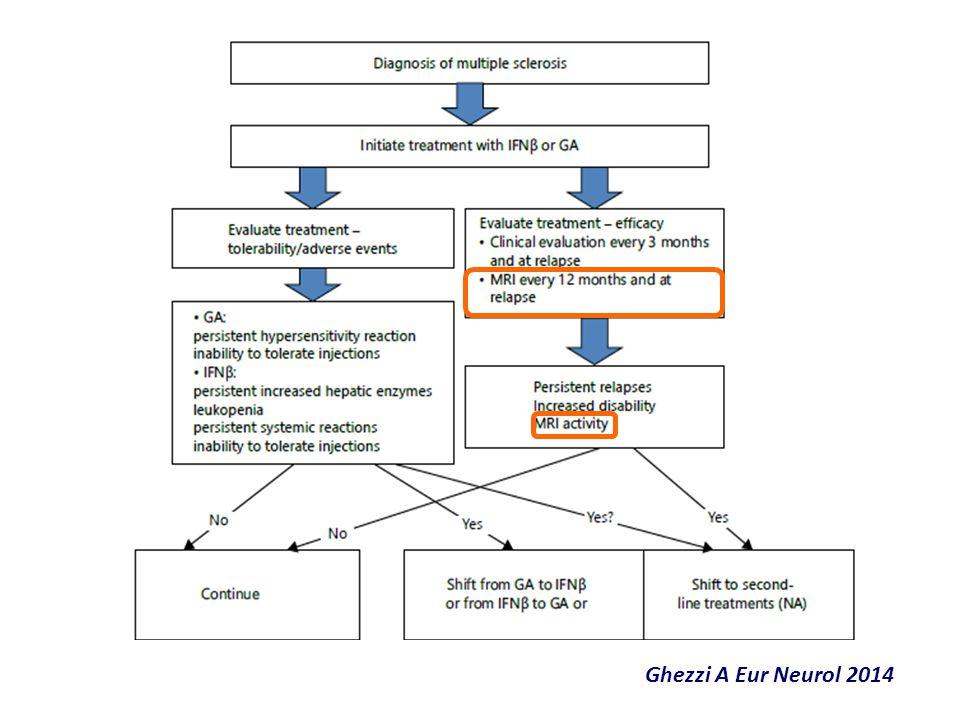 Ghezzi A Eur Neurol 2014