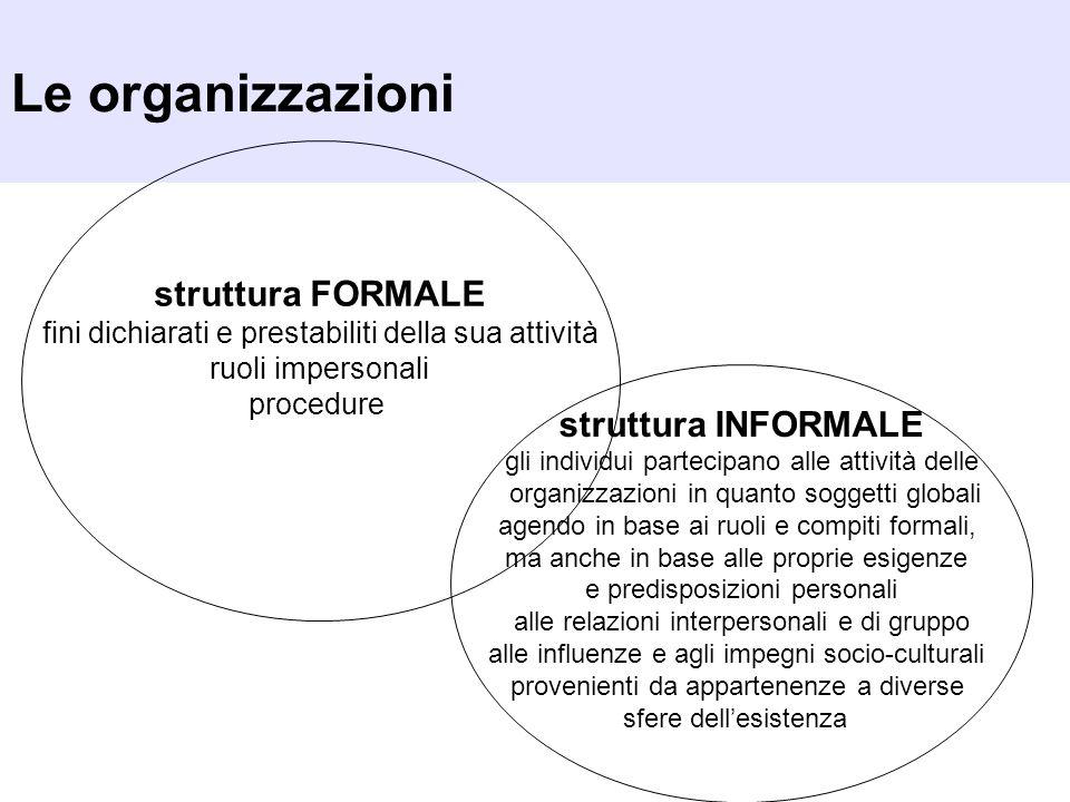 Le organizzazioni struttura FORMALE struttura INFORMALE