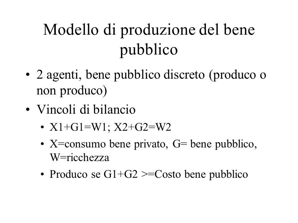 Modello di produzione del bene pubblico