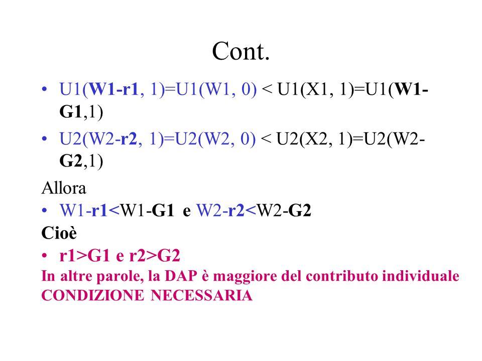 Cont. U1(W1-r1, 1)=U1(W1, 0) < U1(X1, 1)=U1(W1-G1,1)