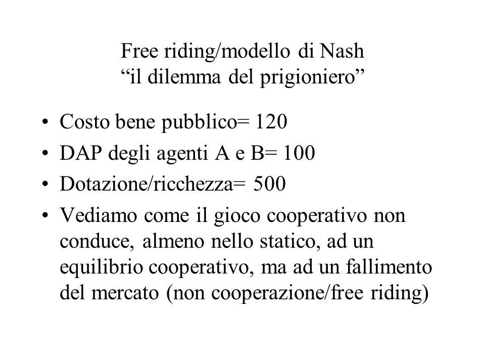 Free riding/modello di Nash il dilemma del prigioniero