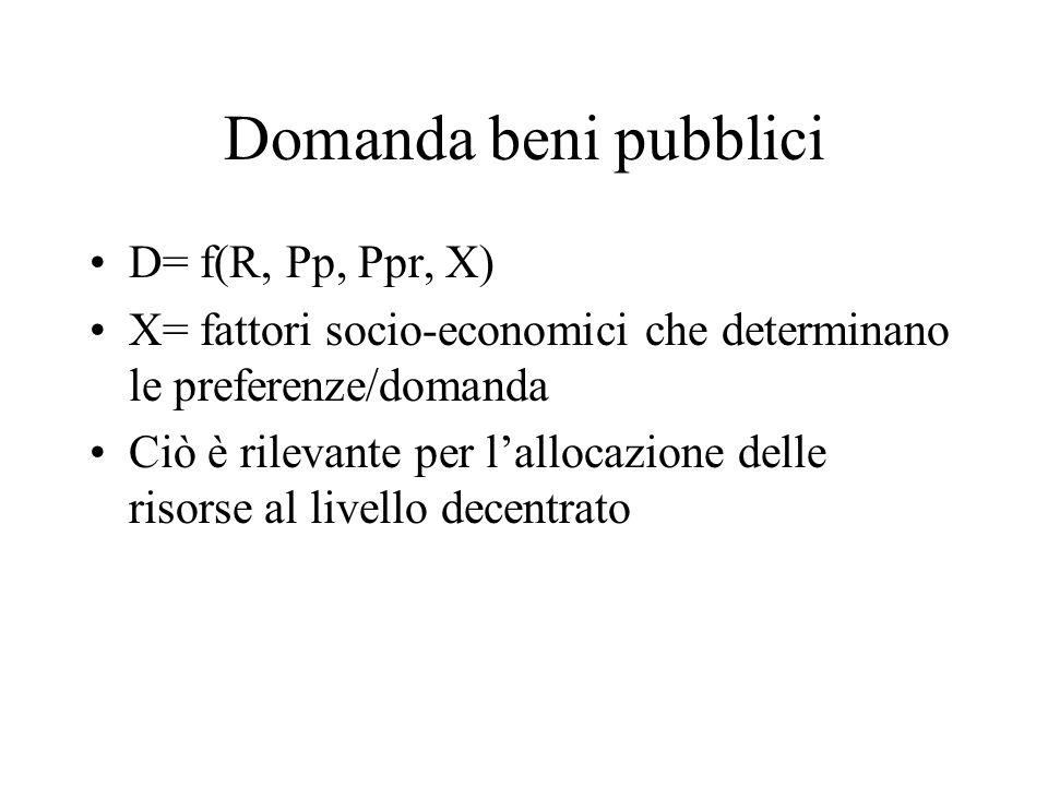 Domanda beni pubblici D= f(R, Pp, Ppr, X)