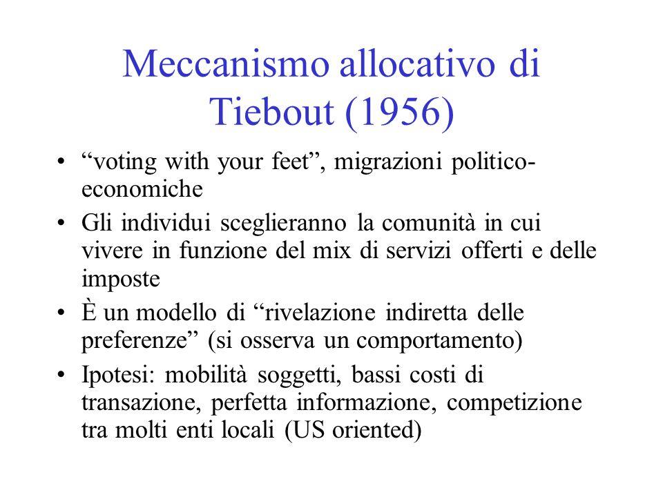 Meccanismo allocativo di Tiebout (1956)