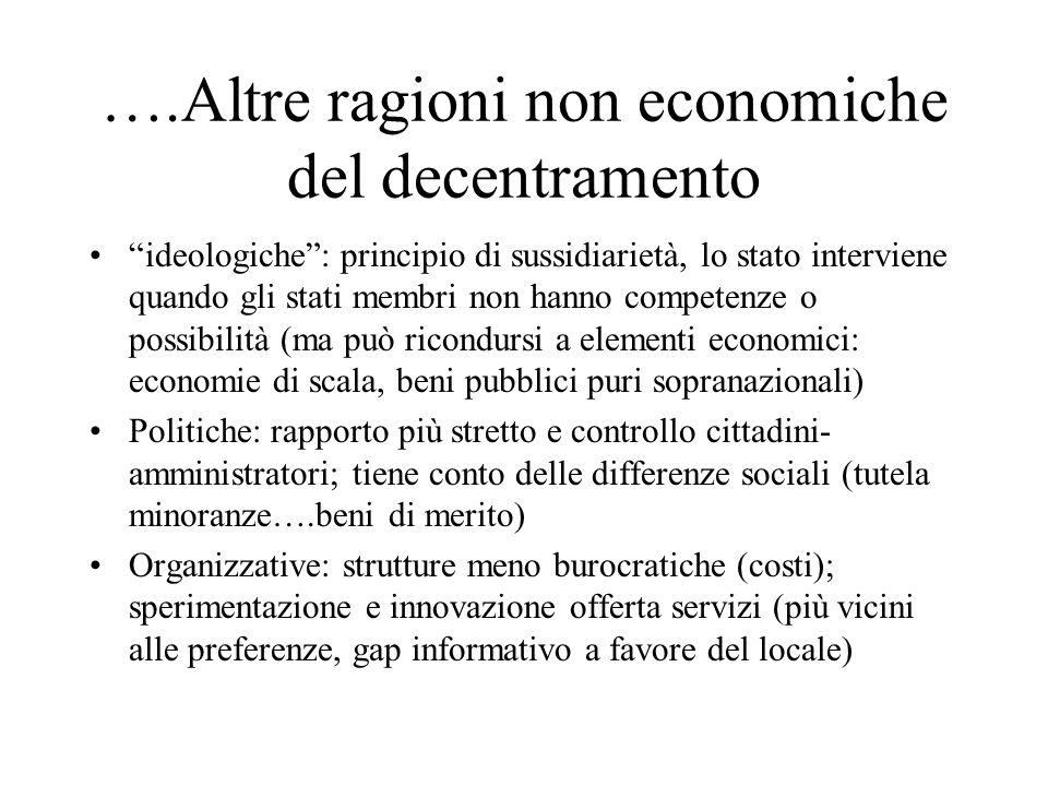 ….Altre ragioni non economiche del decentramento