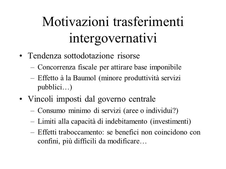 Motivazioni trasferimenti intergovernativi