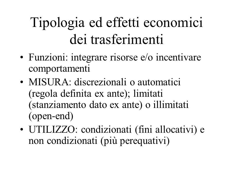 Tipologia ed effetti economici dei trasferimenti