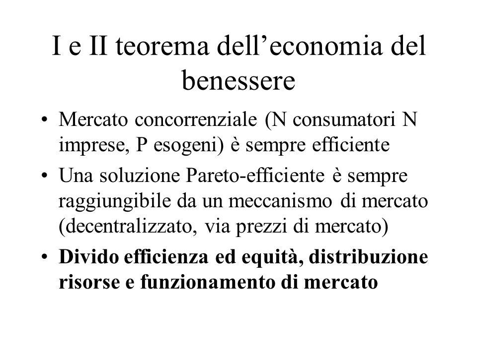 I e II teorema dell'economia del benessere