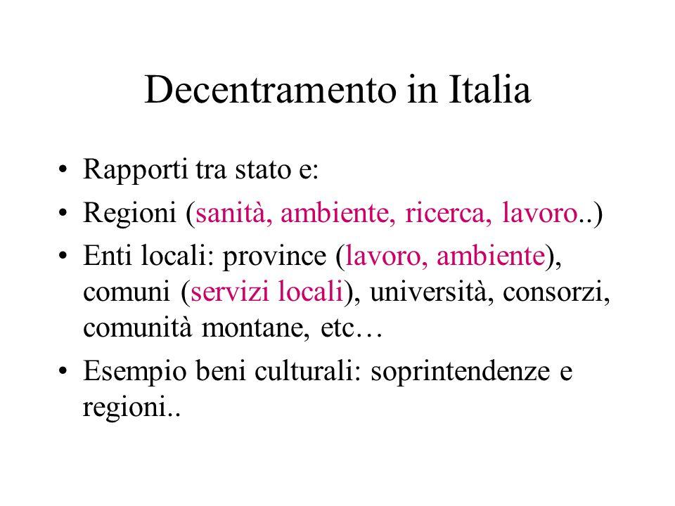 Decentramento in Italia
