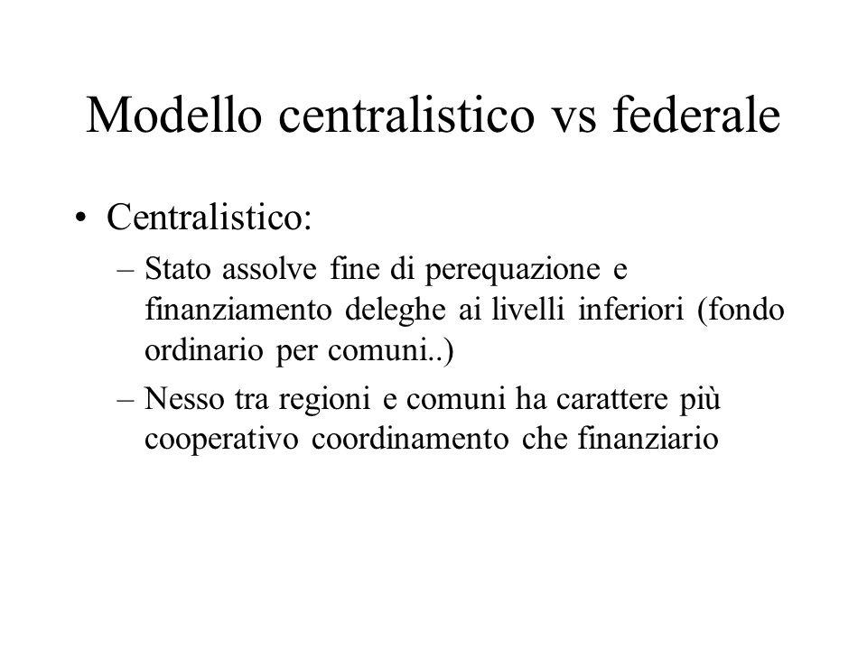 Modello centralistico vs federale