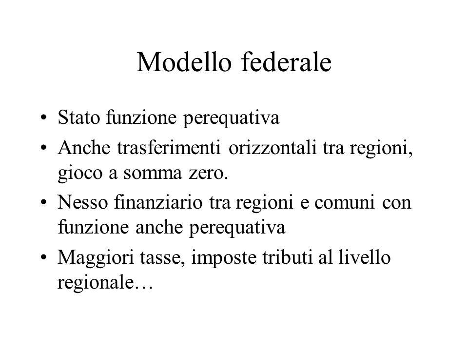 Modello federale Stato funzione perequativa