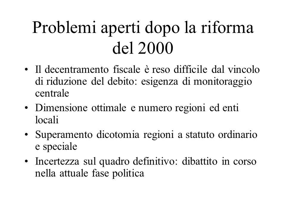 Problemi aperti dopo la riforma del 2000