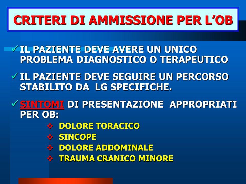CRITERI DI AMMISSIONE PER L'OB